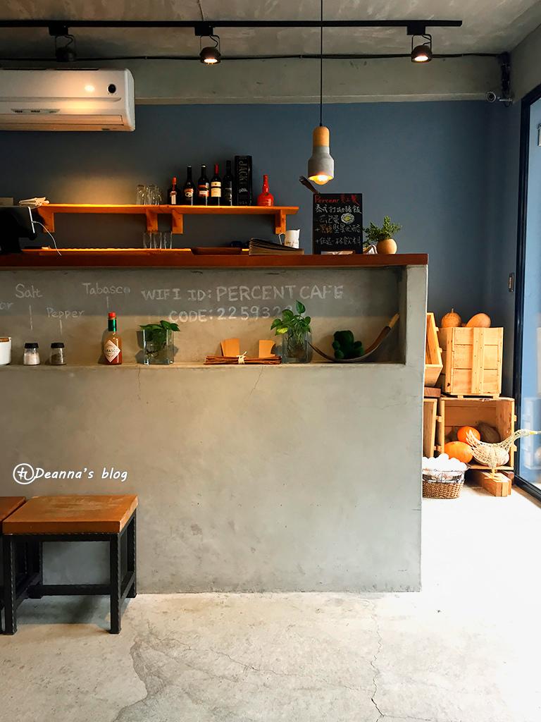 Percent CAFE %