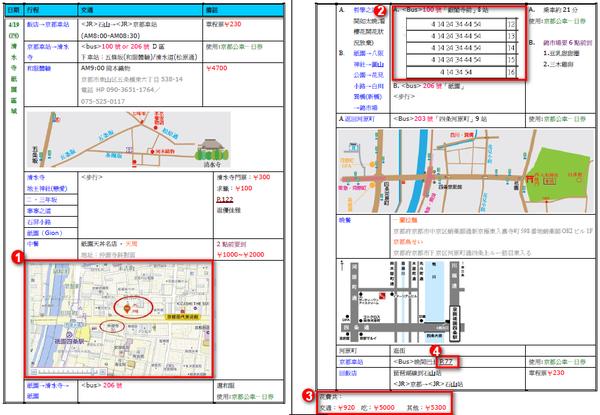✘旅 ▪ 日本關西自助行 ▪ DIY行程計劃書✘